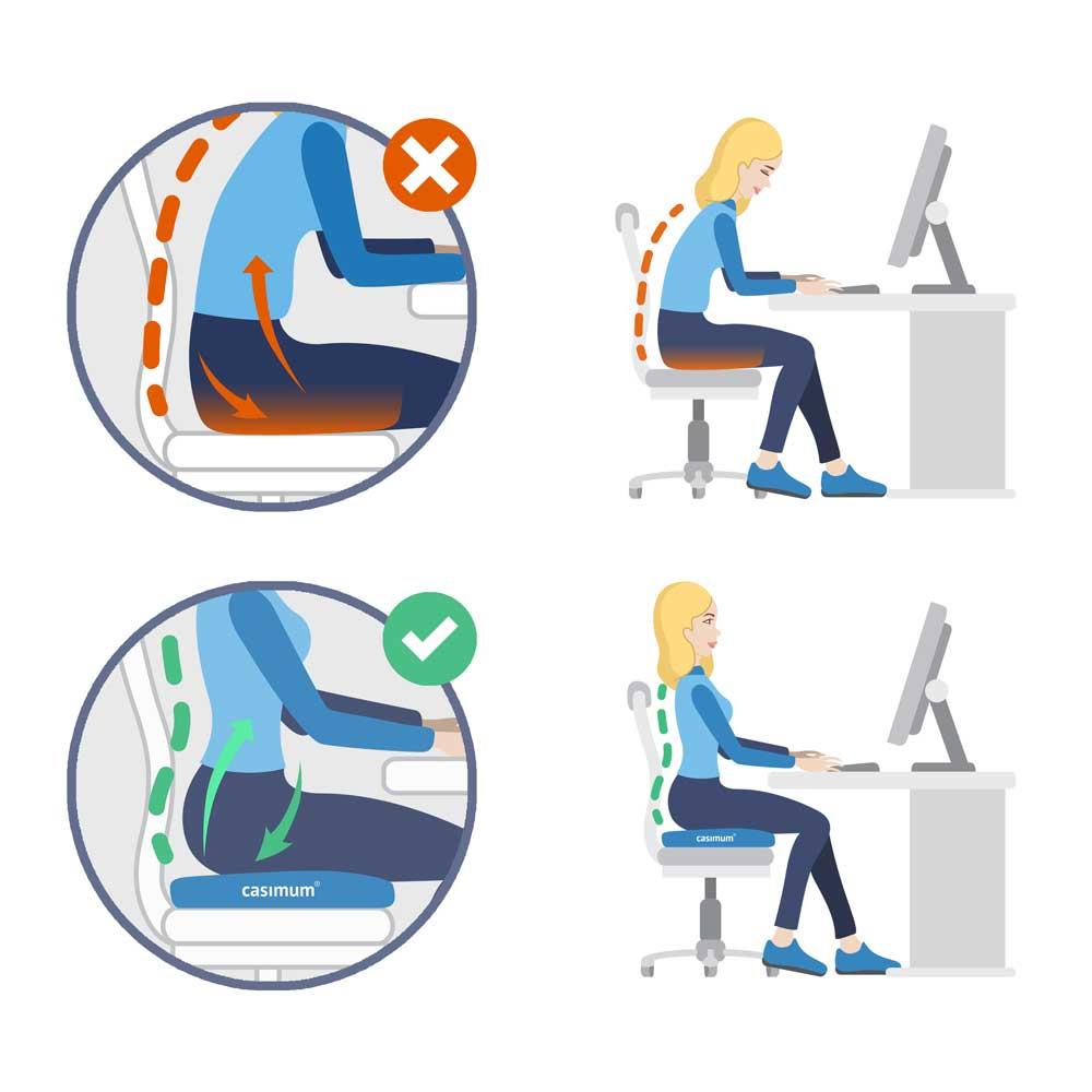 Diese Infografik veranschaulicht wie casimum® Sitzkissen die Sitzhaltung am Arbeitsplatz verbessern kann
